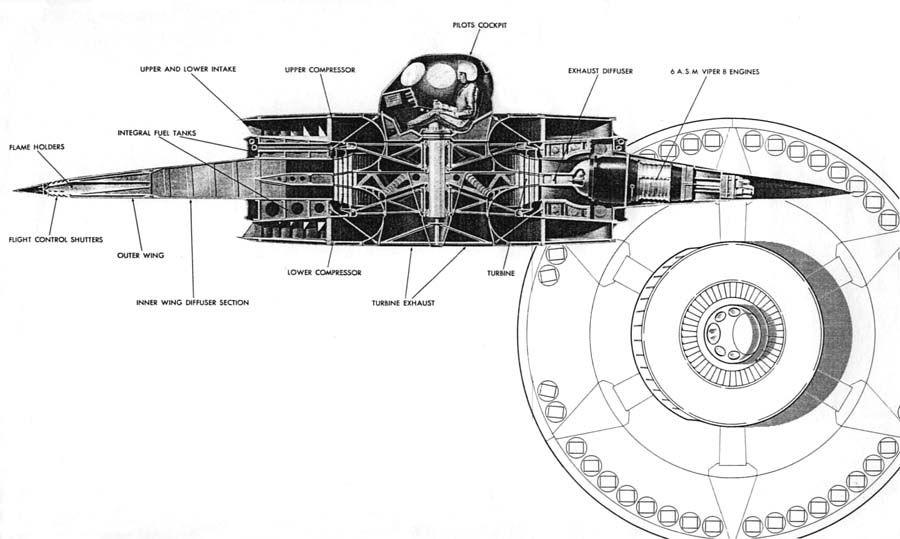 какие двигатели используют нло